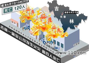 """律师解析""""吉林禽业公司大火案"""""""