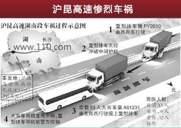 """""""沪昆特大交通事故""""法律解析"""